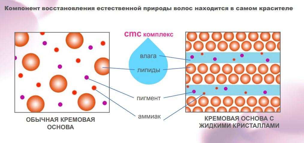 cmc комплекс