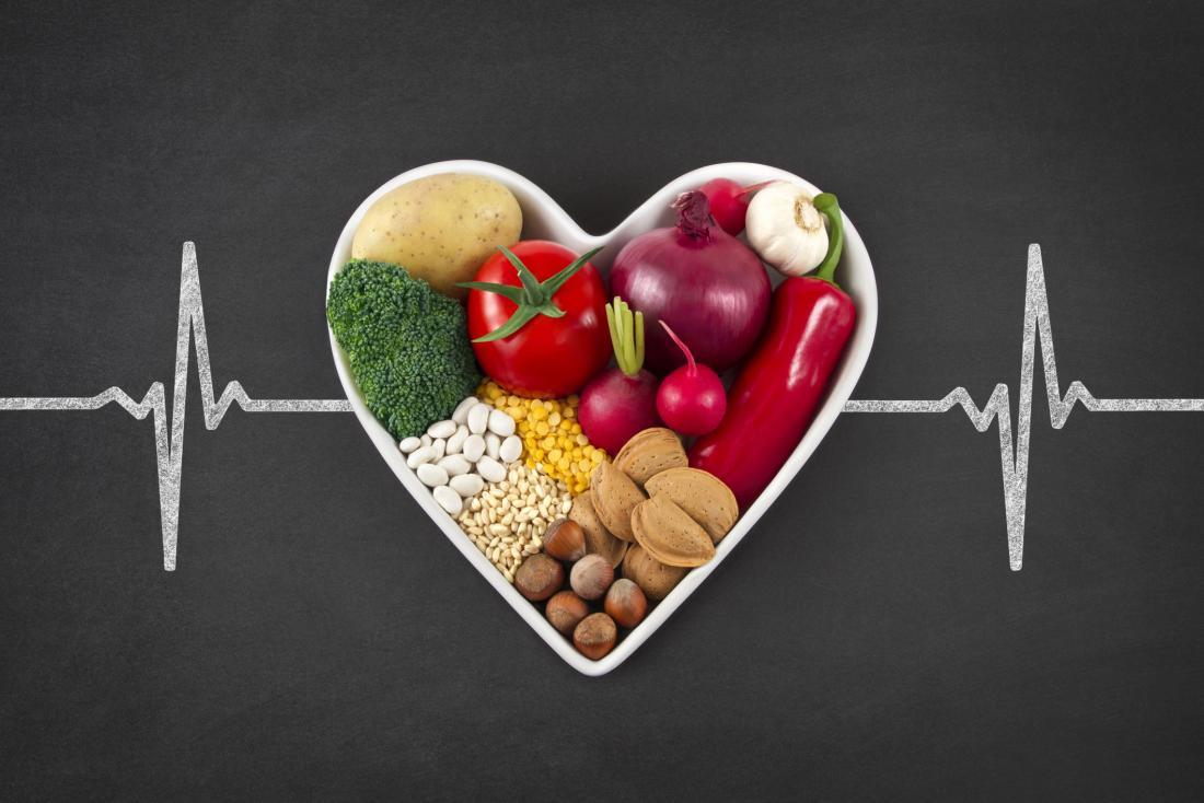 Факты об ЛПНП или плохом холестерине. Что нужно о нем знать, чтобы быть здоровым?